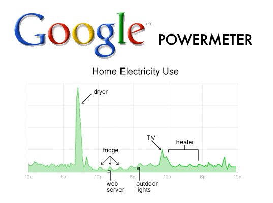 google-powermeter1